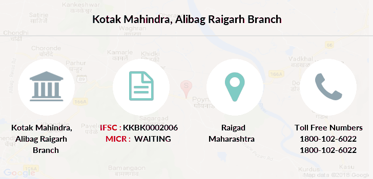 Kotak-mahindra-bank Alibag-raigarh branch
