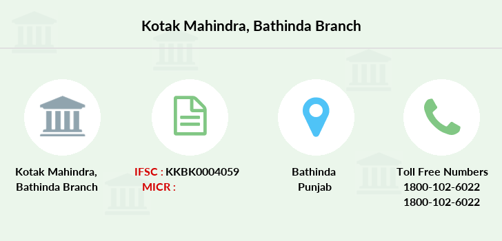 Kotak-mahindra-bank Bathinda branch