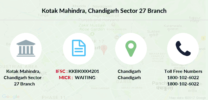 Kotak-mahindra-bank Chandigarh-sector-27 branch