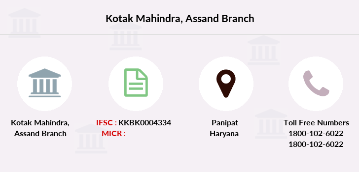 Kotak-mahindra-bank Assand branch