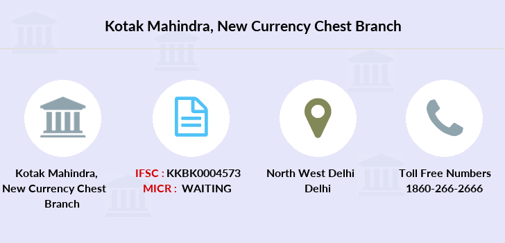Kotak-mahindra-bank New-currency-chest branch