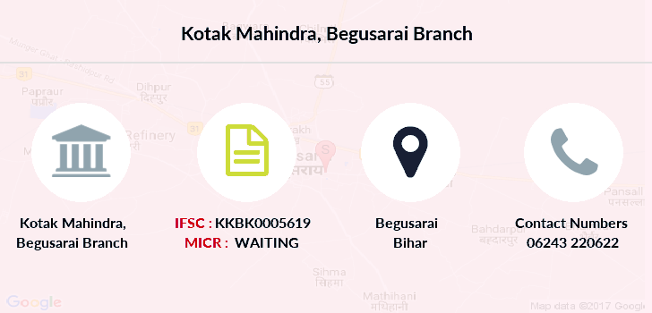 Kotak-mahindra-bank Begusarai branch