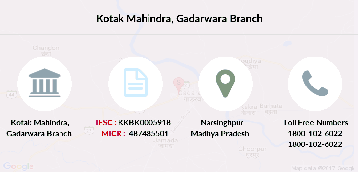 Kotak-mahindra-bank Gadarwara branch