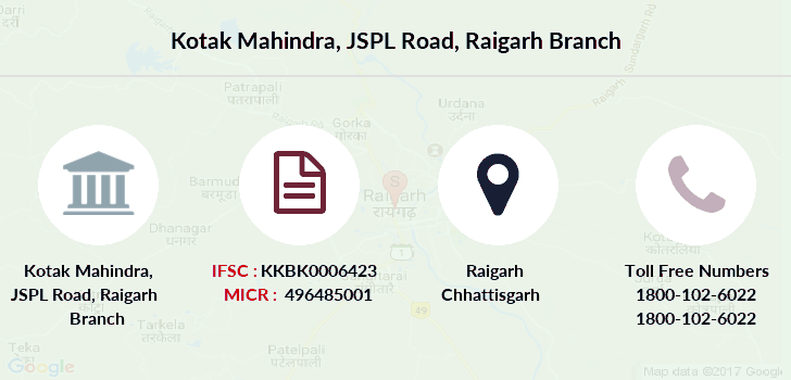 Kotak-mahindra-bank Jspl-road-raigarh branch
