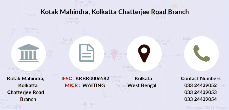 Kotak-mahindra-bank Kolkatta-chatterjee-road branch