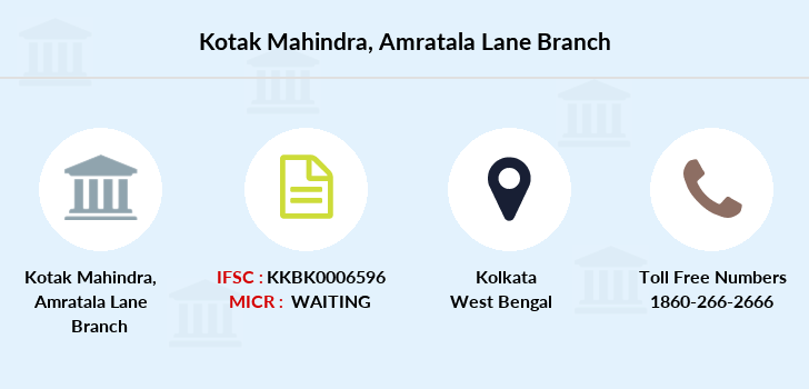 Kotak-mahindra-bank Amratala-lane branch