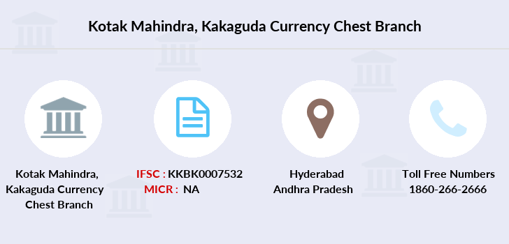 Kotak-mahindra-bank Kakaguda-currency-chest branch