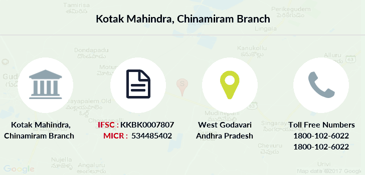 Kotak-mahindra-bank Chinamiram branch