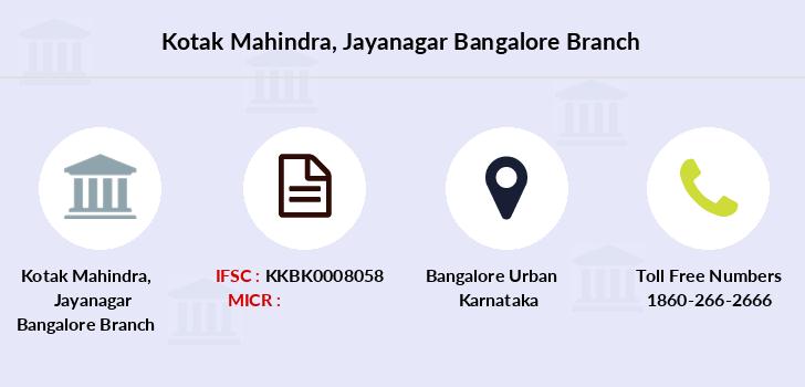Forex bangalore jayanagar
