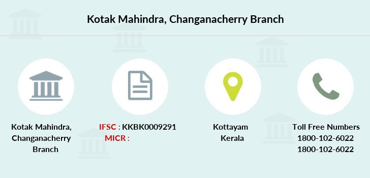 Kotak-mahindra-bank Changanacherry branch