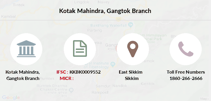 Kotak-mahindra-bank Gangtok branch