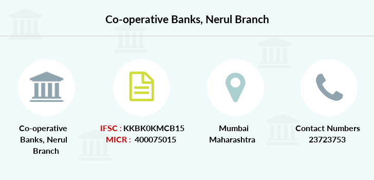 Co-operative-banks Nerul branch