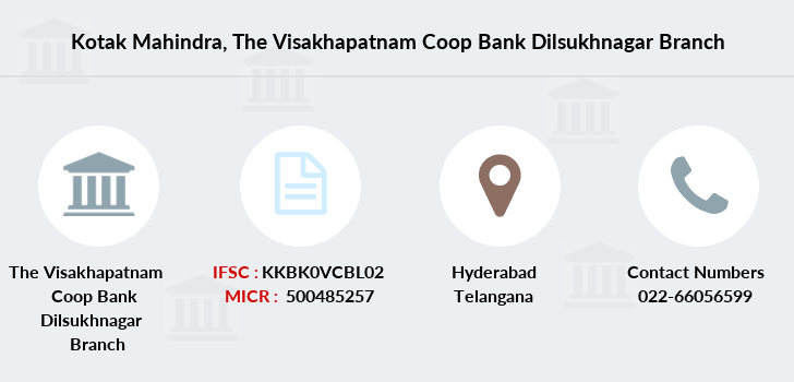 Kotak-mahindra-bank The-visakhapatnam-coop-bank-dilsukhnagar branch