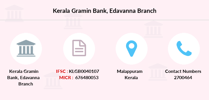 Kerala-gramin-bank Edavanna branch