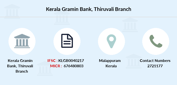 Kerala-gramin-bank Thiruvali branch