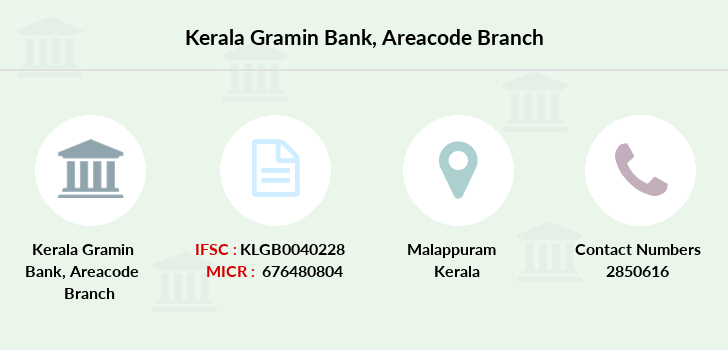 Kerala-gramin-bank Areacode branch
