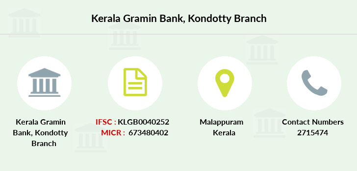 Kerala-gramin-bank Kondotty branch