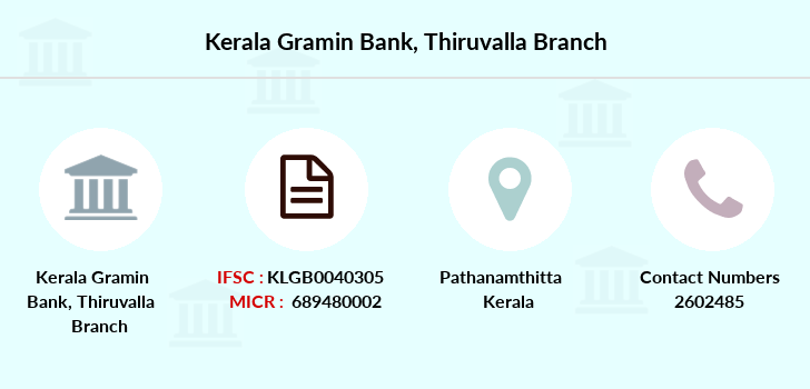 Kerala-gramin-bank Thiruvalla branch
