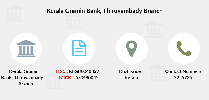 Kerala-gramin-bank Thiruvambady branch