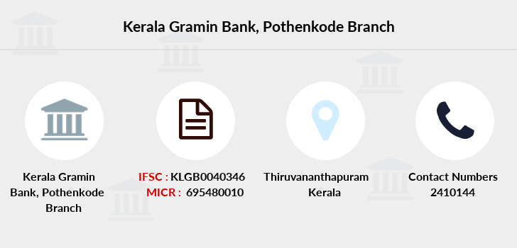 Kerala-gramin-bank Pothenkode branch