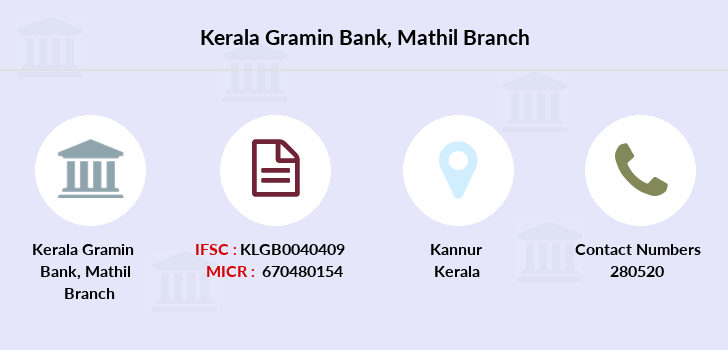 Kerala-gramin-bank Mathil branch