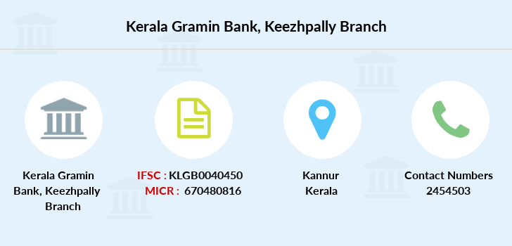 Kerala-gramin-bank Keezhpally branch