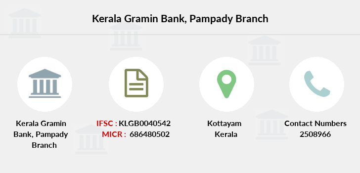 Kerala-gramin-bank Pampady branch