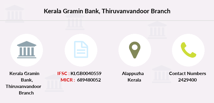 Kerala-gramin-bank Thiruvanvandoor branch