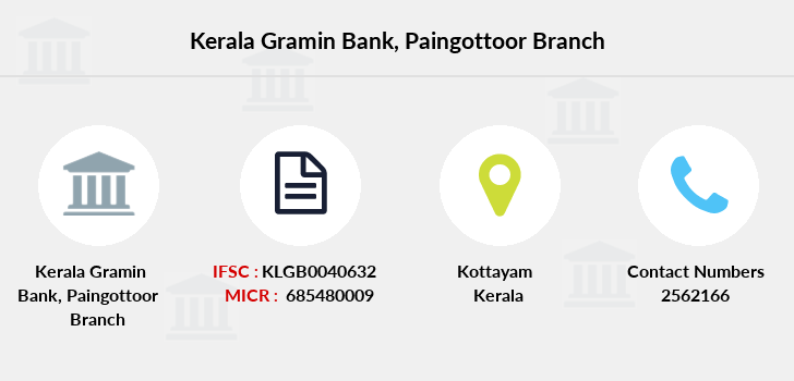 Kerala-gramin-bank Paingottoor branch