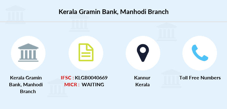 Kerala-gramin-bank Manhodi branch