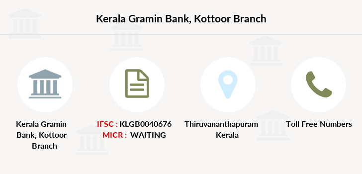 Kerala-gramin-bank Kottoor branch