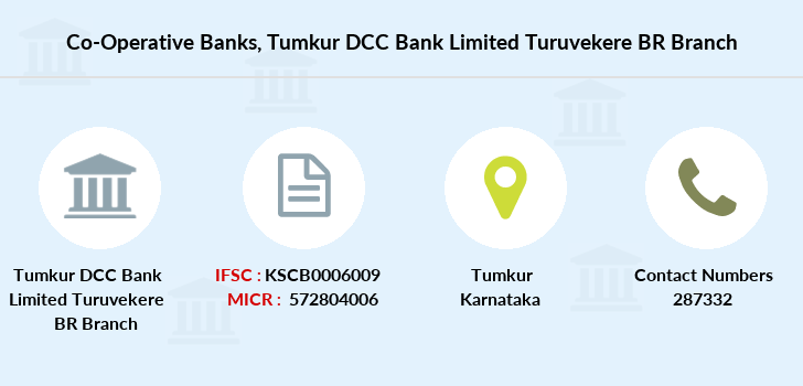 Co-operative-banks Tumkur-dcc-bank-limited-turuvekere-br branch