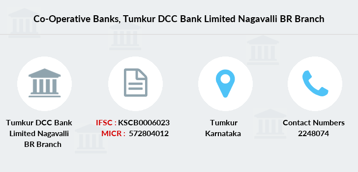Co-operative-banks Tumkur-dcc-bank-limited-nagavalli-br branch