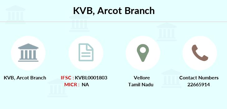 ifsc code of karur vysya bank karimnagar