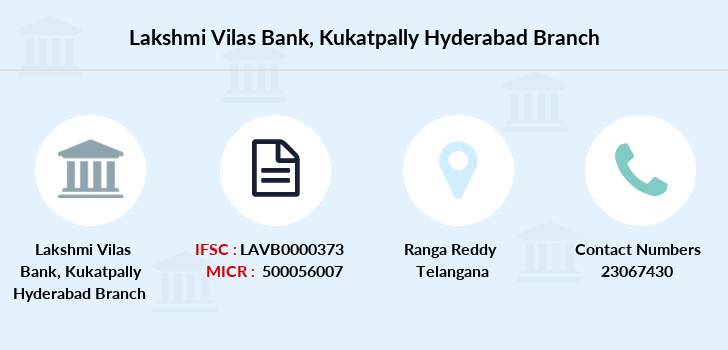 Lakshmi-vilas-bank Kukatpally-hyderabad branch