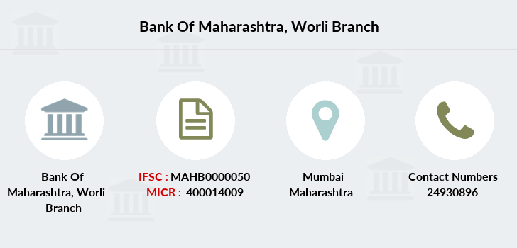 Bank-of-maharashtra Worli branch