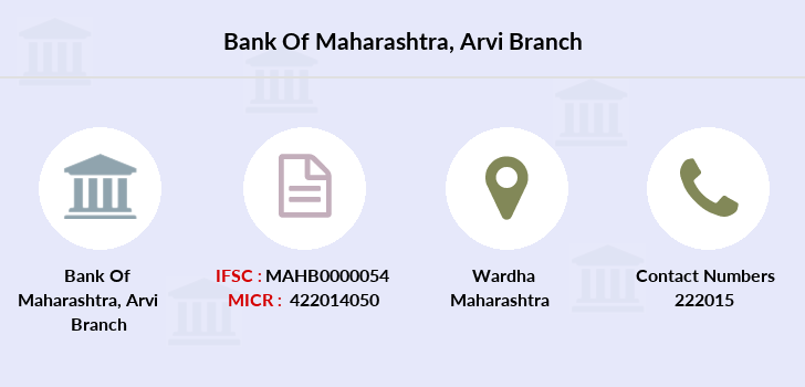 Bank-of-maharashtra Arvi branch