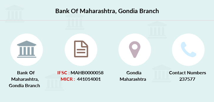 Bank-of-maharashtra Gondia branch