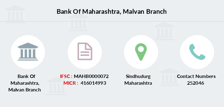 Bank-of-maharashtra Malvan branch