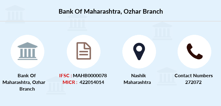 Bank-of-maharashtra Ozhar branch