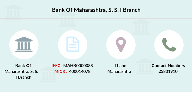 Bank-of-maharashtra S-s-i branch