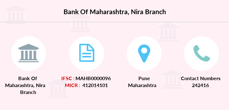 Bank-of-maharashtra Nira branch