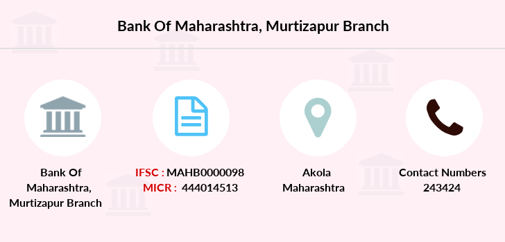 Bank-of-maharashtra Murtizapur branch