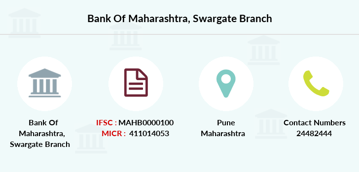 Bank-of-maharashtra Swargate branch