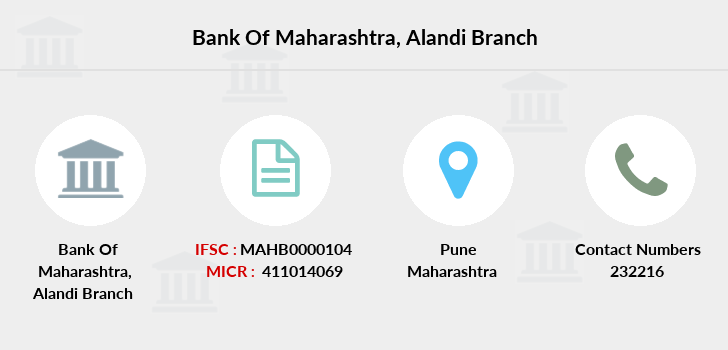 Bank-of-maharashtra Alandi branch