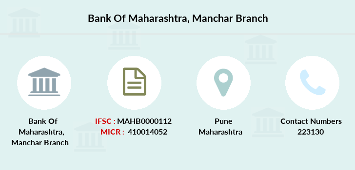 Bank-of-maharashtra Manchar branch