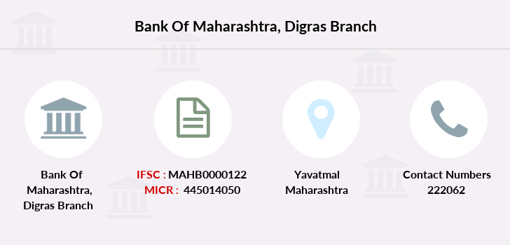 Bank-of-maharashtra Digras branch