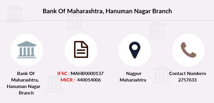 Bank-of-maharashtra Hanuman-nagar branch