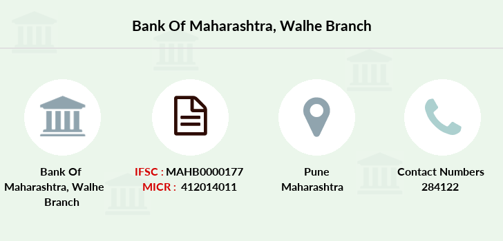 Bank-of-maharashtra Walhe branch