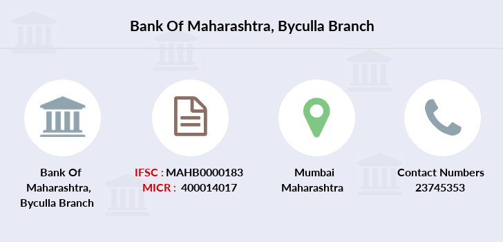 Bank-of-maharashtra Byculla branch